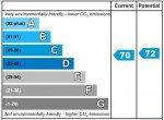 CO2ChartP19